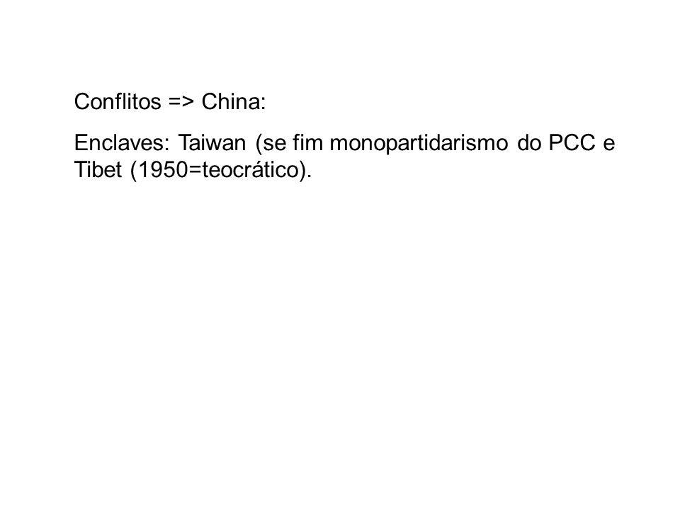 Conflitos => China: Enclaves: Taiwan (se fim monopartidarismo do PCC e Tibet (1950=teocrático).