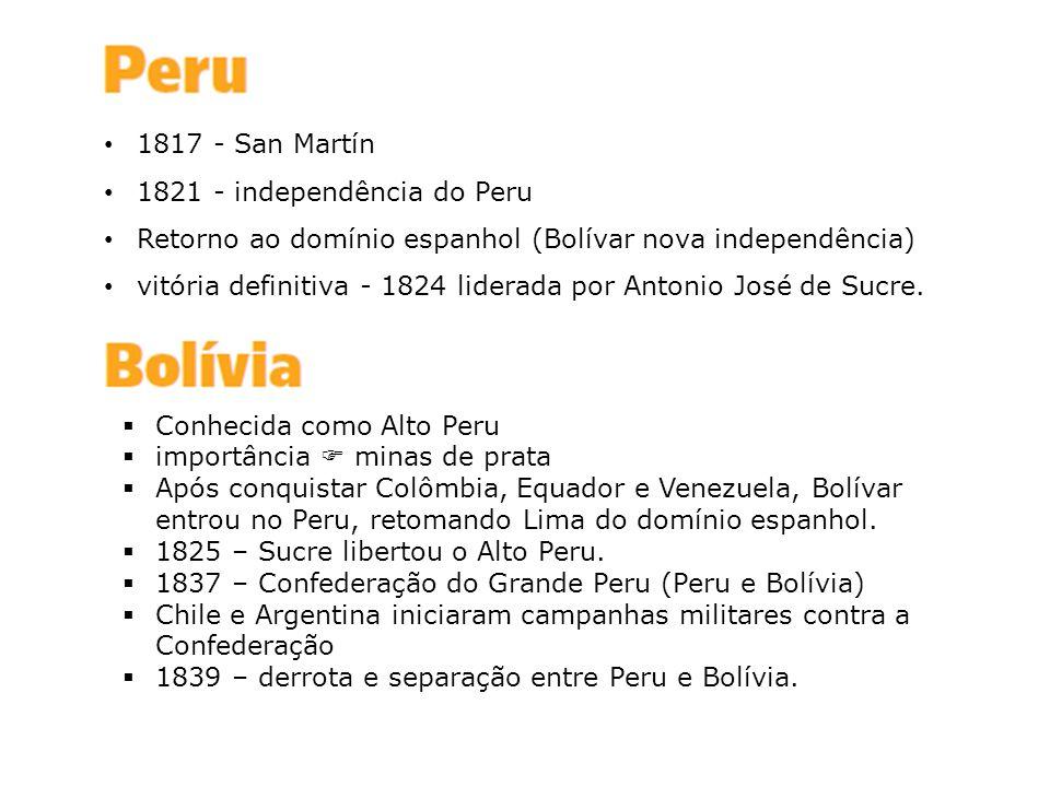 1817 - San Martín 1821 - independência do Peru Retorno ao domínio espanhol (Bolívar nova independência) vitória definitiva - 1824 liderada por Antonio