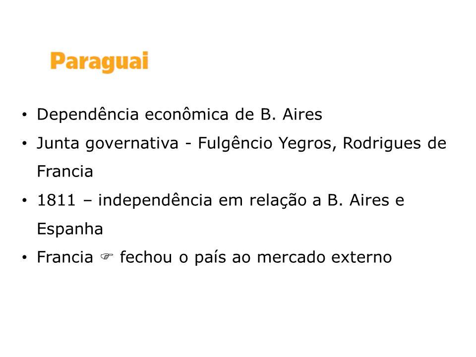 Dependência econômica de B. Aires Junta governativa - Fulgêncio Yegros, Rodrigues de Francia 1811 – independência em relação a B. Aires e Espanha Fran