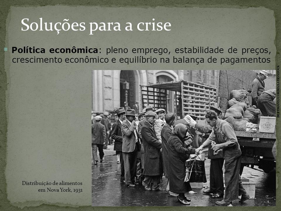 Soluções para a crise Política econômica: pleno emprego, estabilidade de preços, crescimento econômico e equilíbrio na balança de pagamentos Distribui