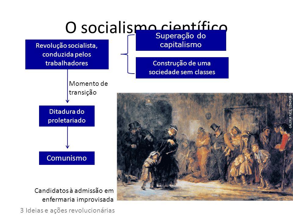 O socialismo científico Superação do capitalismo Construção de uma sociedade sem classes Revolução socialista, conduzida pelos trabalhadores Ditadura