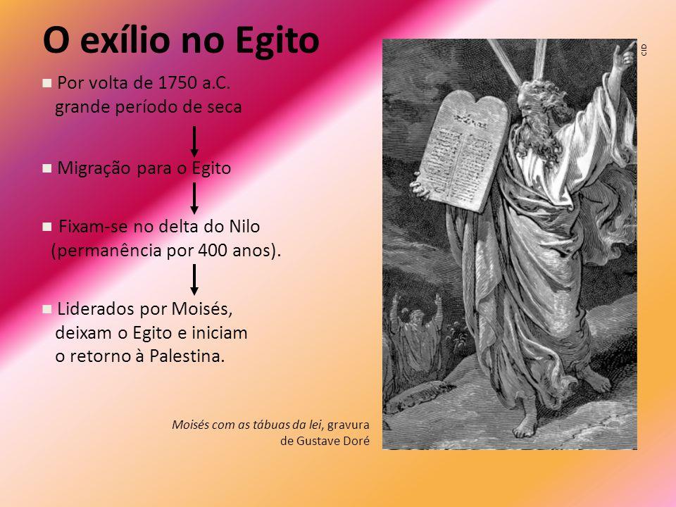 O exílio no Egito Por volta de 1750 a.C.
