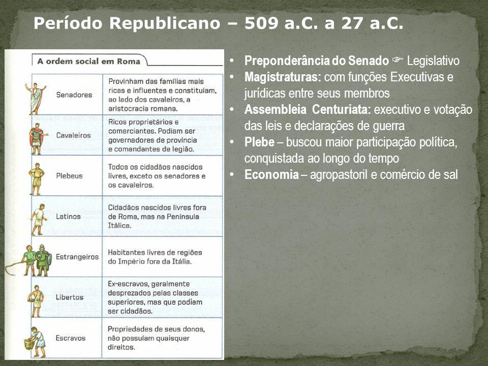 Período Republicano – 509 a.C. a 27 a.C. Preponderância do Senado Legislativo Magistraturas: com funções Executivas e jurídicas entre seus membros Ass
