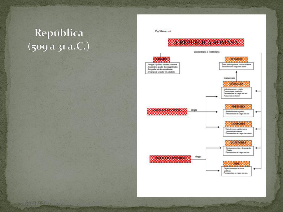 Expansão Romana – Séc.III a.C.