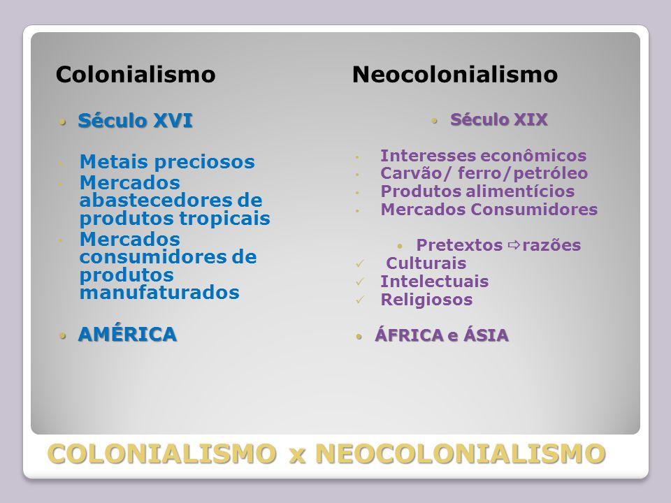 COLONIALISMO x NEOCOLONIALISMO ColonialismoNeocolonialismo Século XVI Século XVI Metais preciosos Mercados abastecedores de produtos tropicais Mercado