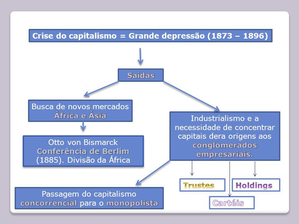 Crise do capitalismo = Grande depressão (1873 – 1896) Conferência de Berlim Otto von Bismarck Conferência de Berlim (1885). Divisão da África