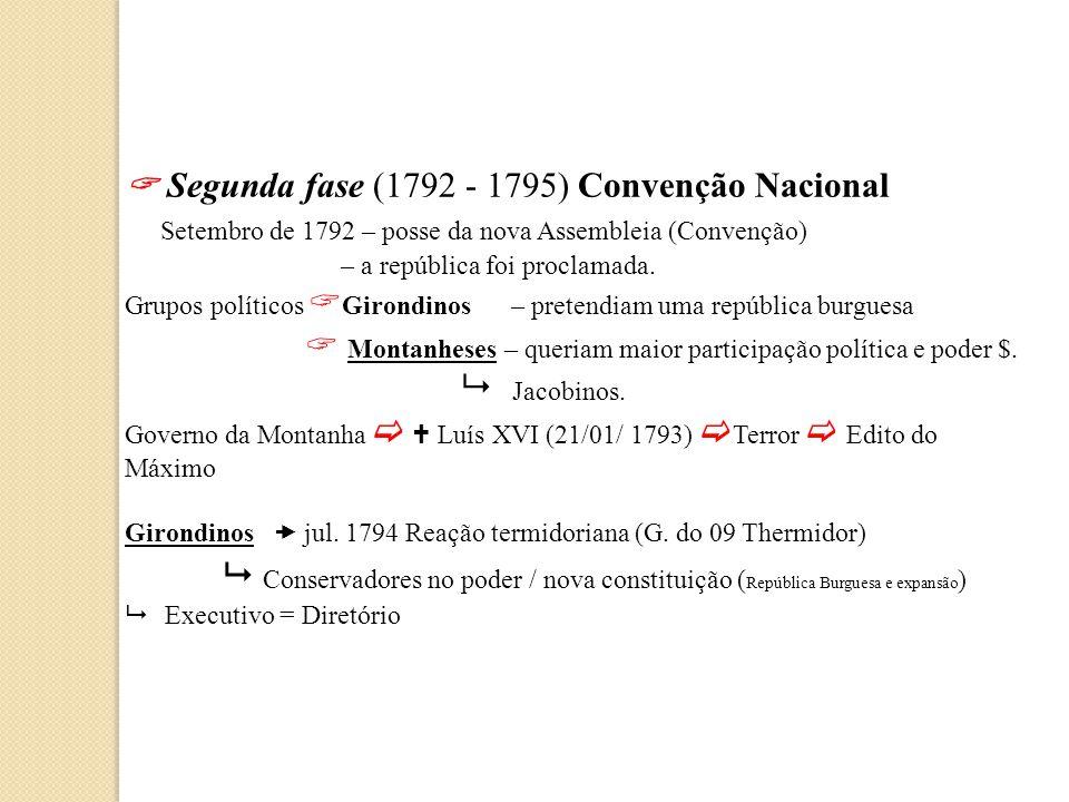 Segunda fase (1792 - 1795) Convenção Nacional Setembro de 1792 – posse da nova Assembleia (Convenção) – a república foi proclamada. Grupos políticos G