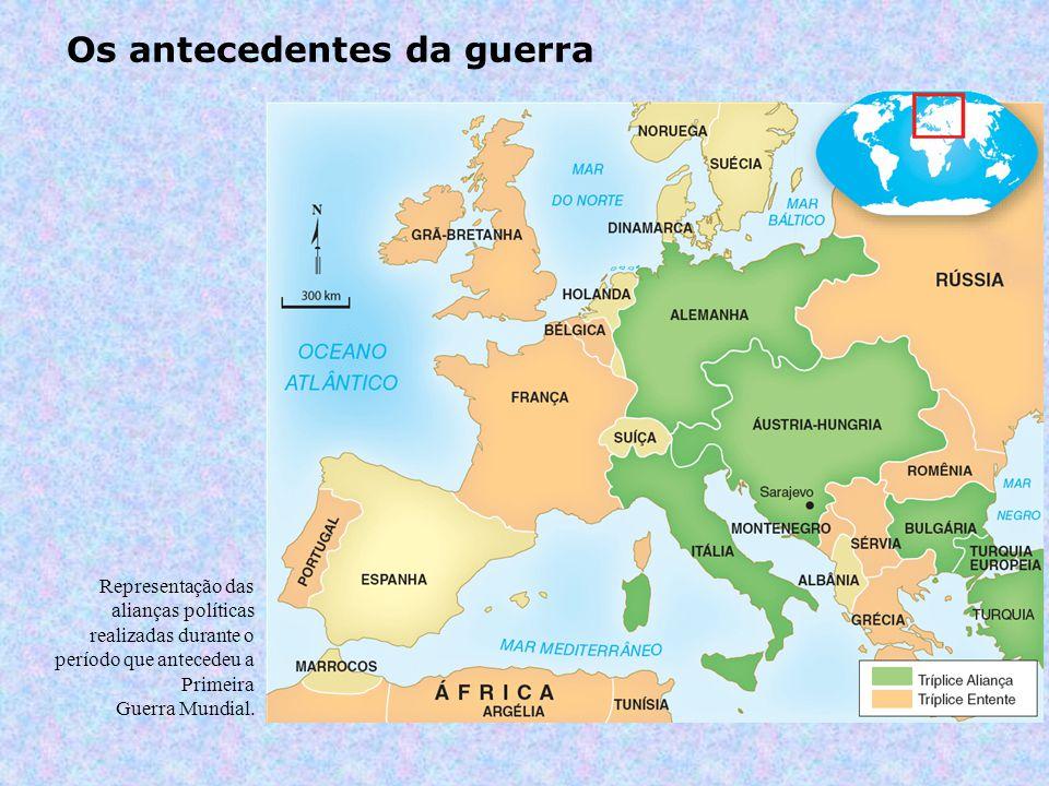 Os antecedentes da guerra Representação das alianças políticas realizadas durante o período que antecedeu a Primeira Guerra Mundial.