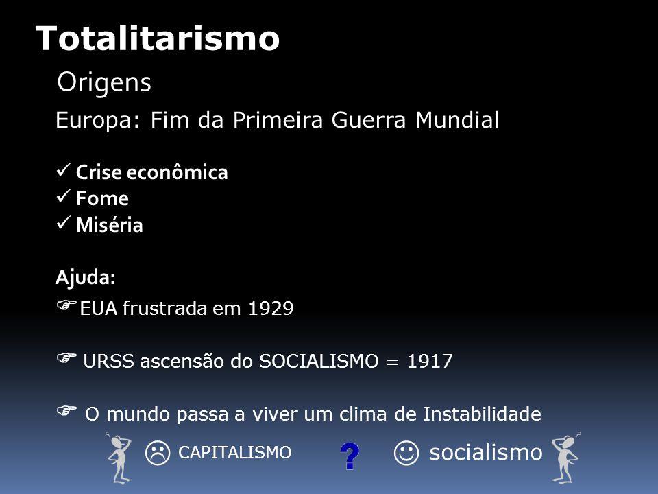 Totalitarismo Origens Europa: Fim da Primeira Guerra Mundial Crise econômica Fome Miséria Ajuda: EUA frustrada em 1929 URSS ascensão do SOCIALISMO = 1