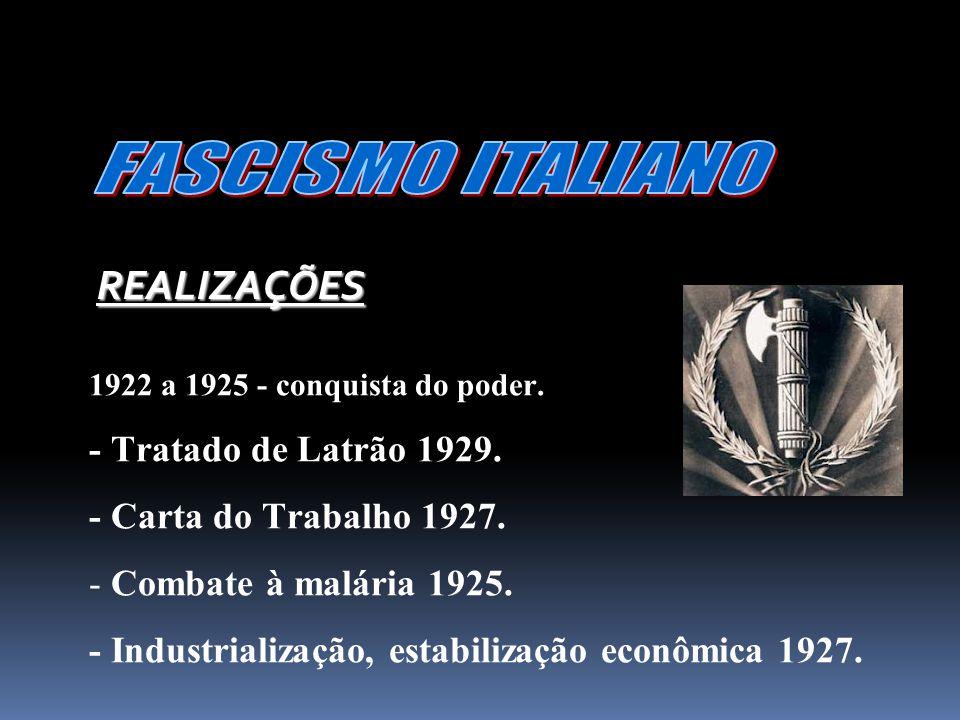 REALIZAÇÕES 1922 a 1925 - conquista do poder. - Tratado de Latrão 1929. - Carta do Trabalho 1927. - Combate à malária 1925. - Industrialização, estabi