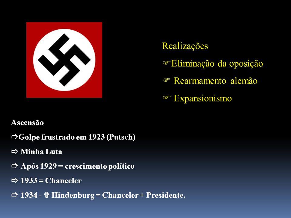 Ascensão Golpe frustrado em 1923 (Putsch) Minha Luta Após 1929 = crescimento político 1933 = Chanceler 1934 - Hindenburg = Chanceler + Presidente. Rea