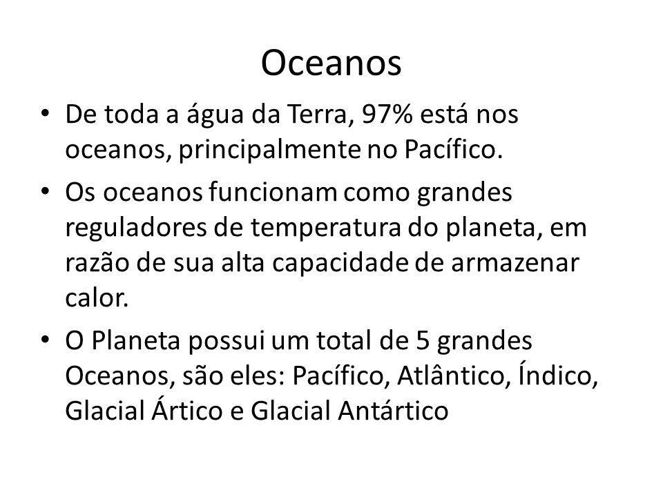 Oceano Atlântico Estende-se do continente Antártico, ao sul até a Groenlândia, ao norte, separando a América da Europa e África.