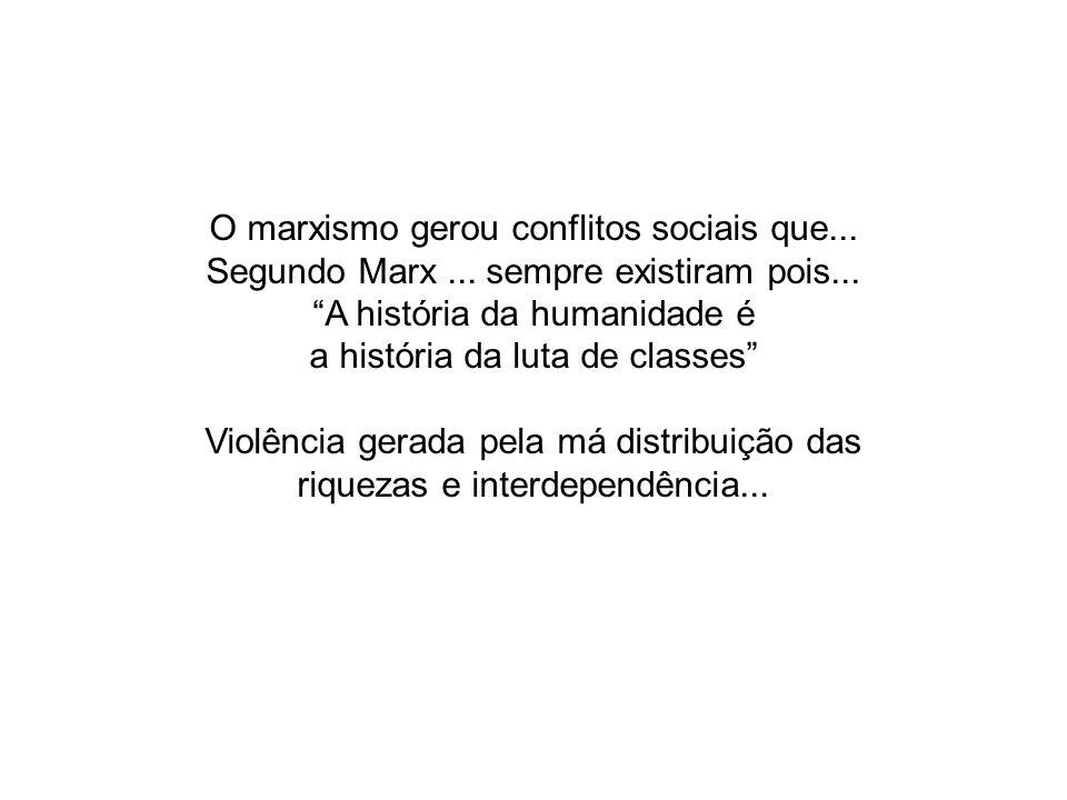 O marxismo gerou conflitos sociais que... Segundo Marx... sempre existiram pois... A história da humanidade é a história da luta de classes Violência