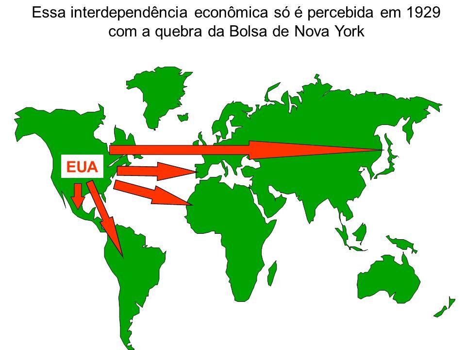Essa interdependência econômica só é percebida em 1929 com a quebra da Bolsa de Nova York EUA