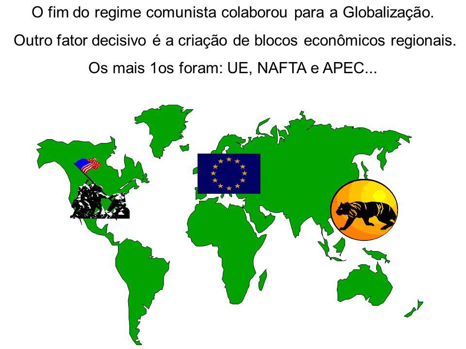 O fim do regime comunista colaborou para a Globalização. Outro fator decisivo é a criação de blocos econômicos regionais. Os mais 1os foram: UE, NAFTA