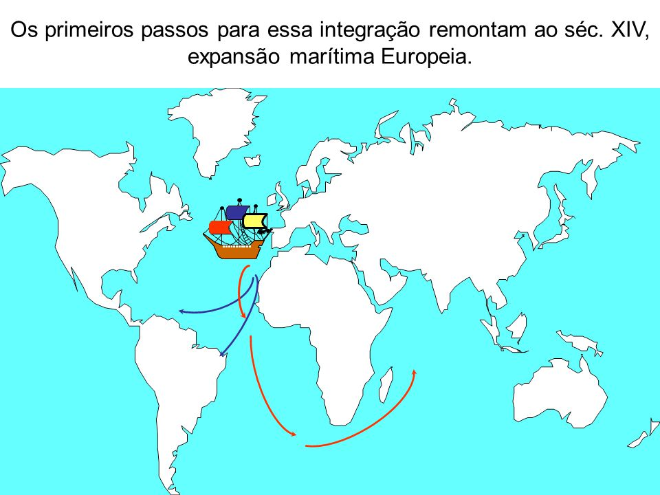 Os primeiros passos para essa integração remontam ao séc. XIV, expansão marítima Europeia.