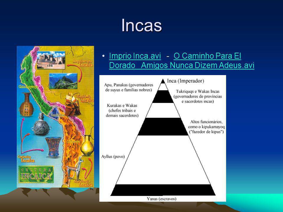 Incas Imprio Inca.avi - O Caminho Para El Dorado Amigos Nunca Dizem Adeus.aviImprio Inca.aviO Caminho Para El Dorado Amigos Nunca Dizem Adeus.avi