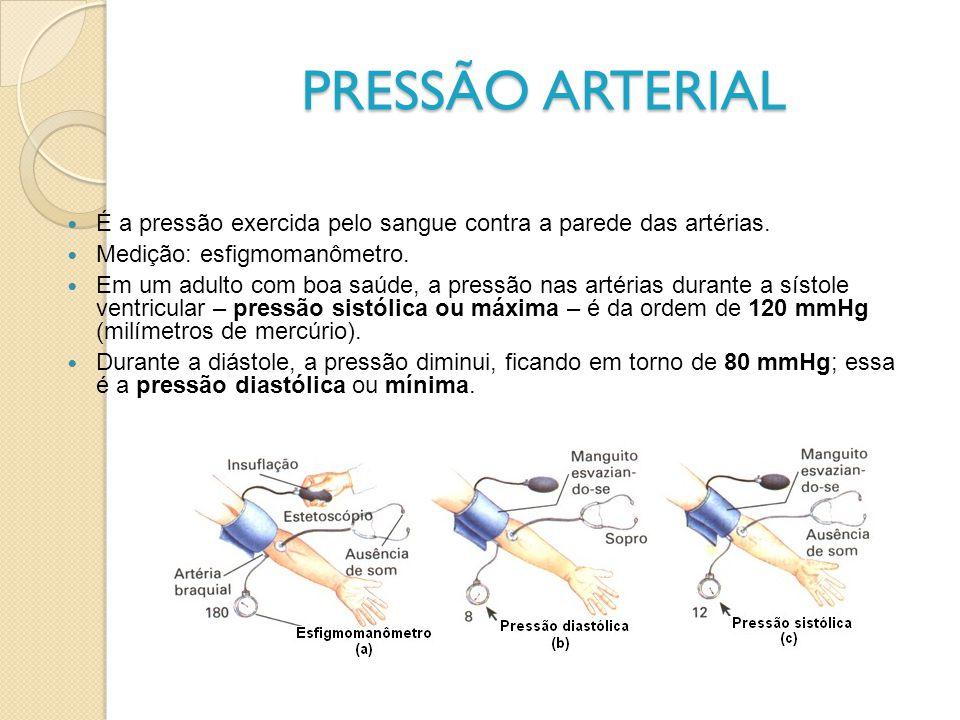 PRESSÃO ARTERIAL É a pressão exercida pelo sangue contra a parede das artérias. Medição: esfigmomanômetro. Em um adulto com boa saúde, a pressão nas a