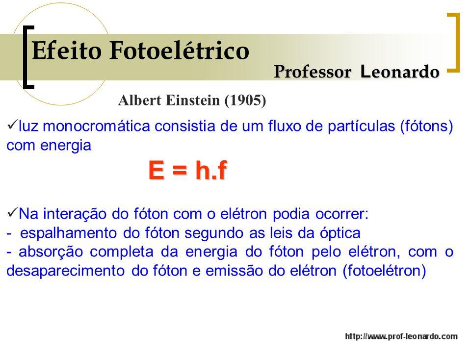 Professor L eonardo Albert Einstein (1905) luz monocromática consistia de um fluxo de partículas (fótons) com energia E = h.f Na interação do fóton com o elétron podia ocorrer: - espalhamento do fóton segundo as leis da óptica - absorção completa da energia do fóton pelo elétron, com o desaparecimento do fóton e emissão do elétron (fotoelétron) Efeito Fotoelétrico