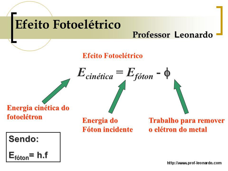 Professor L eonardo Efeito Fotoelétrico Energia cinética do fotoelétron Energia do Fóton incidente E cinética = E fóton - Trabalho para remover o elétron do metal Sendo: E fóton = h.f