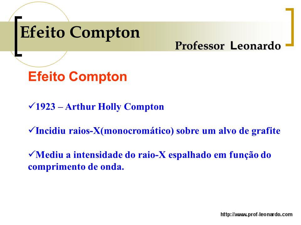 Professor L eonardo Efeito Compton 1923 – Arthur Holly Compton Incidiu raios-X(monocromático) sobre um alvo de grafite Mediu a intensidade do raio-X espalhado em função do comprimento de onda.