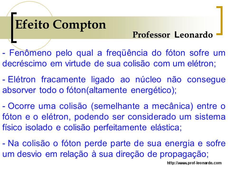 Efeito Compton Professor L eonardo - Fenômeno pelo qual a freqüência do fóton sofre um decréscimo em virtude de sua colisão com um elétron; - Elétron fracamente ligado ao núcleo não consegue absorver todo o fóton(altamente energético); - Ocorre uma colisão (semelhante a mecânica) entre o fóton e o elétron, podendo ser considerado um sistema físico isolado e colisão perfeitamente elástica; - Na colisão o fóton perde parte de sua energia e sofre um desvio em relação à sua direção de propagação;