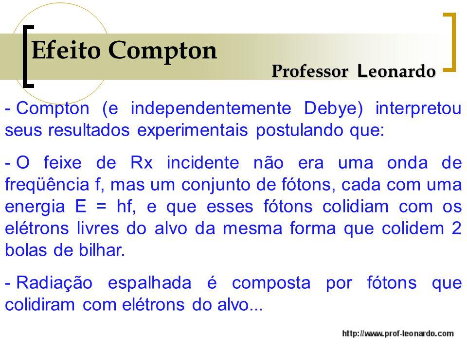 Efeito Compton Professor L eonardo - Compton (e independentemente Debye) interpretou seus resultados experimentais postulando que: - O feixe de Rx incidente não era uma onda de freqüência f, mas um conjunto de fótons, cada com uma energia E = hf, e que esses fótons colidiam com os elétrons livres do alvo da mesma forma que colidem 2 bolas de bilhar.