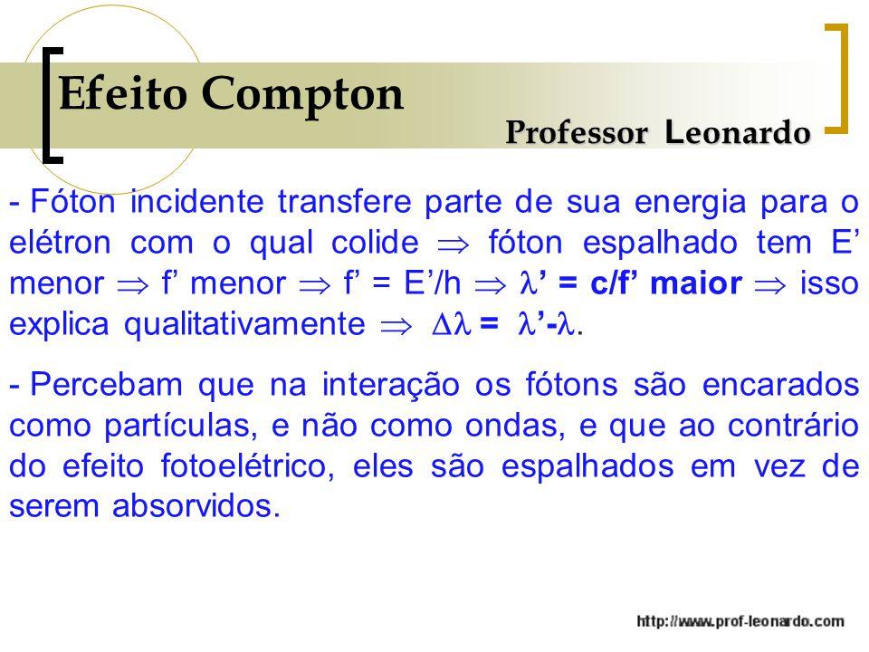 Efeito Compton Professor L eonardo - Fóton incidente transfere parte de sua energia para o elétron com o qual colide fóton espalhado tem E menor f menor f = E/h = c/f maior isso explica qualitativamente = -.
