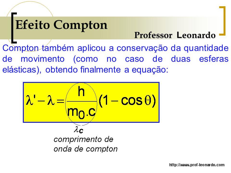 Efeito Compton Professor L eonardo Compton também aplicou a conservação da quantidade de movimento (como no caso de duas esferas elásticas), obtendo finalmente a equação: