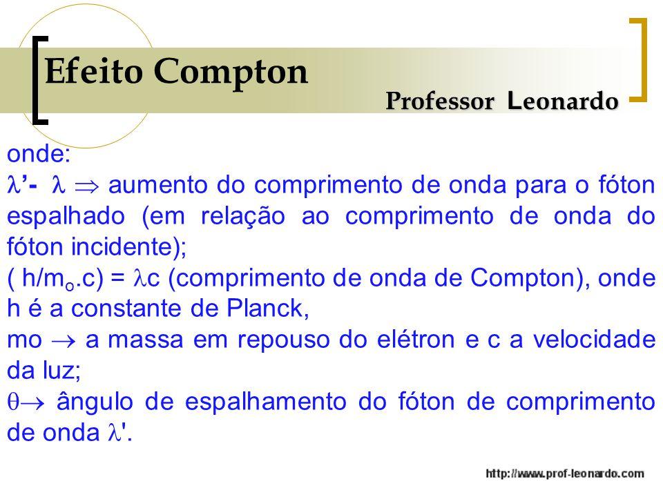 Efeito Compton Professor L eonardo onde: - aumento do comprimento de onda para o fóton espalhado (em relação ao comprimento de onda do fóton incidente); ( h/m o.c) = c (comprimento de onda de Compton), onde h é a constante de Planck, mo a massa em repouso do elétron e c a velocidade da luz; ângulo de espalhamento do fóton de comprimento de onda .