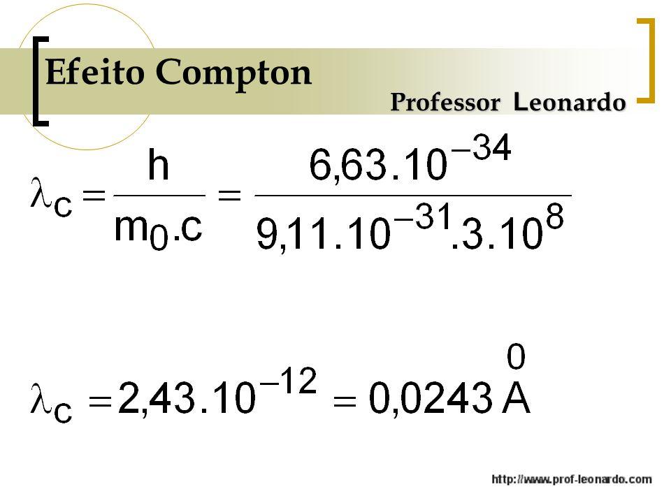 Efeito Compton Professor L eonardo