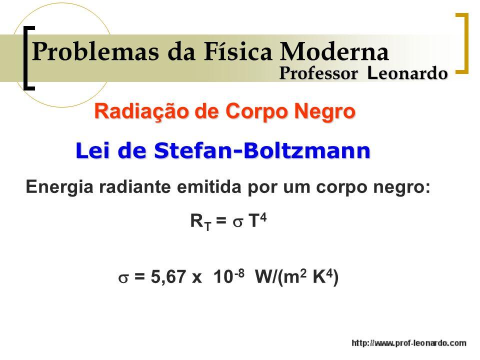 Professor L eonardo Radiação de Corpo Negro Energia radiante emitida por um corpo negro: R T = T 4 = 5,67 x 10 -8 W/(m 2 K 4 ) Lei de Stefan-Boltzmann Problemas da Física Moderna