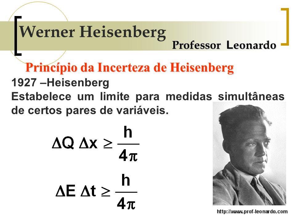 Werner Heisenberg Professor L eonardo Princípio da Incerteza de Heisenberg 1927 –Heisenberg Estabelece um limite para medidas simultâneas de certos pares de variáveis.