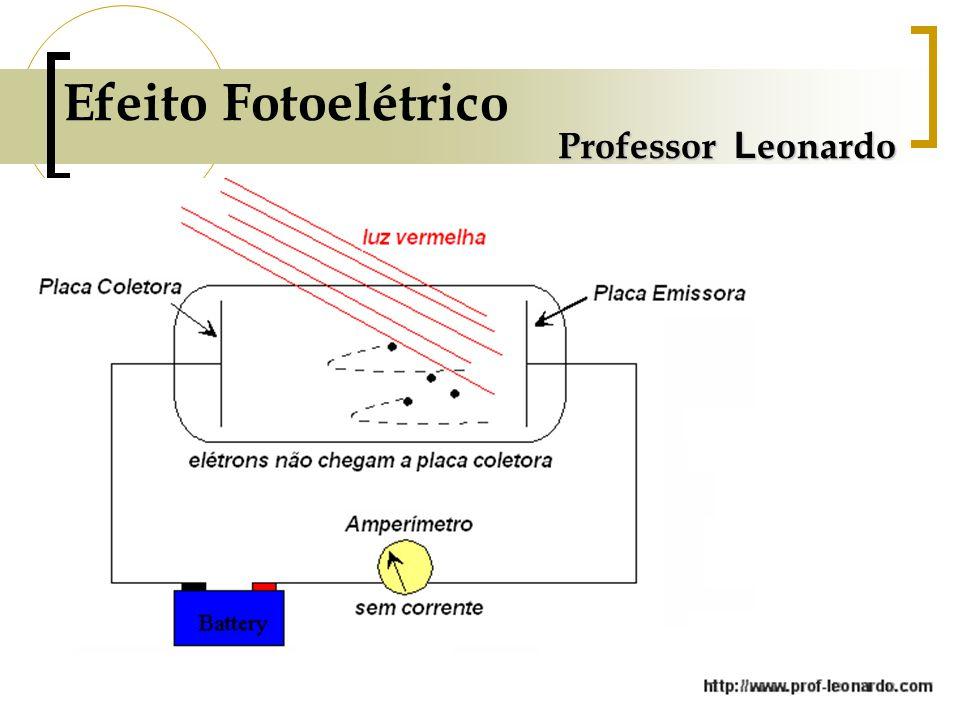 Professor L eonardo Efeito Fotoelétrico