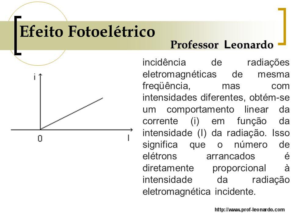 Professor L eonardo incidência de radiações eletromagnéticas de mesma freqüência, mas com intensidades diferentes, obtém-se um comportamento linear da corrente (i) em função da intensidade (I) da radiação.