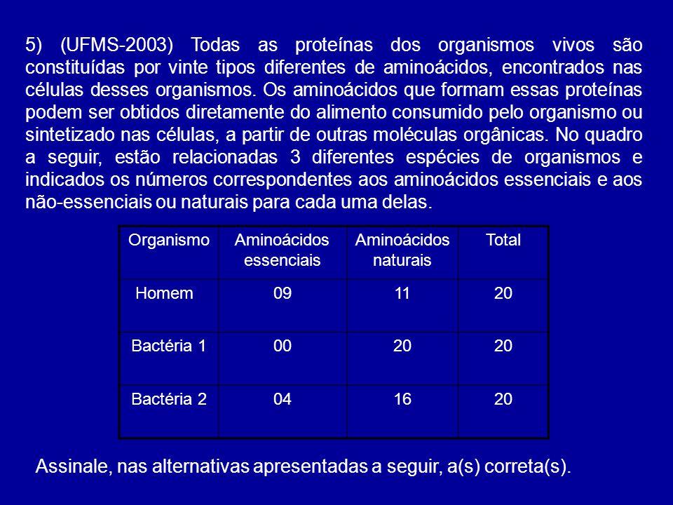 5) (UFMS-2003) Todas as proteínas dos organismos vivos são constituídas por vinte tipos diferentes de aminoácidos, encontrados nas células desses organismos.