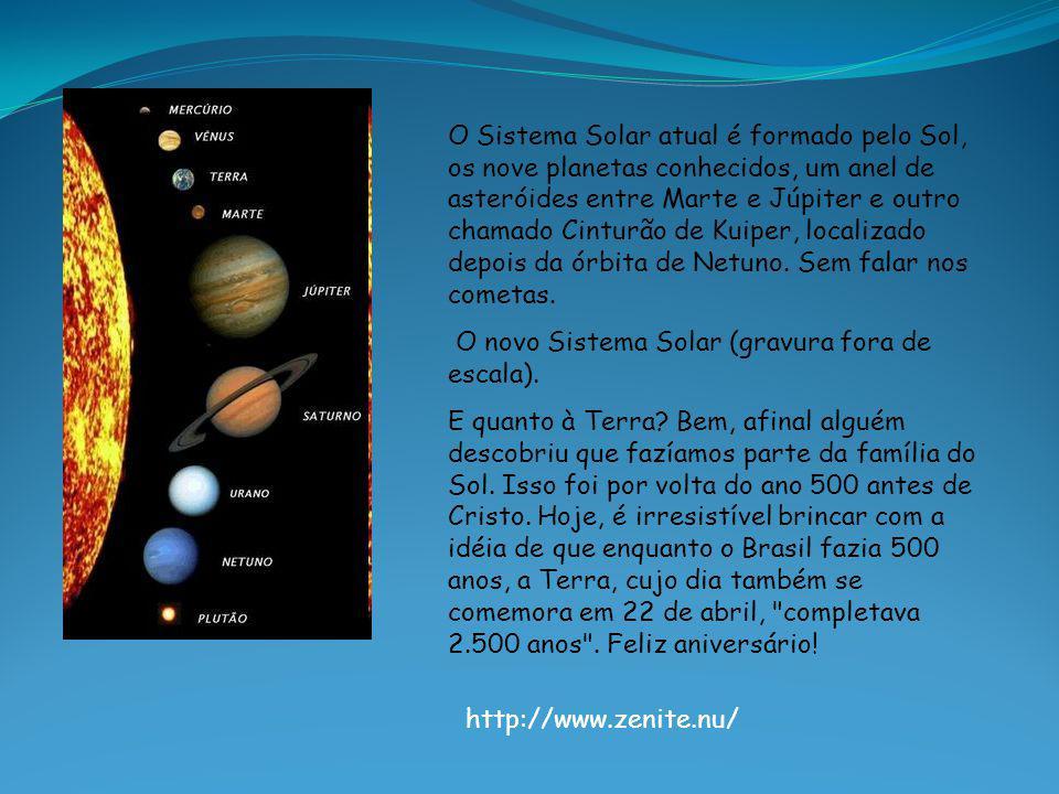 O Sistema Solar atual é formado pelo Sol, os nove planetas conhecidos, um anel de asteróides entre Marte e Júpiter e outro chamado Cinturão de Kuiper, localizado depois da órbita de Netuno.