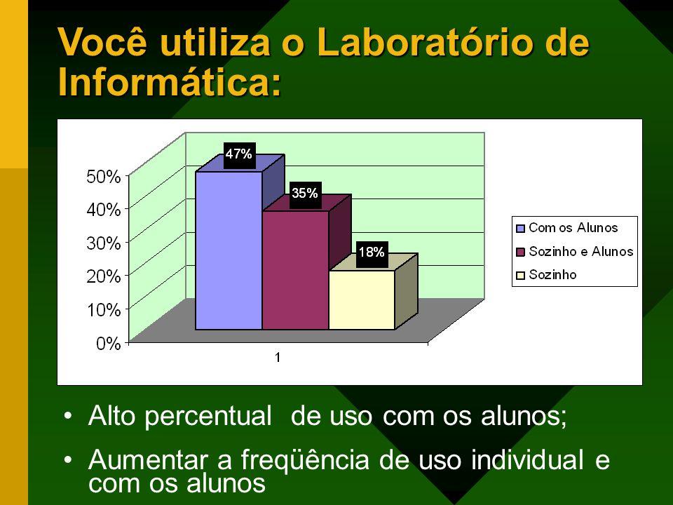 Com relação aos programas do Laboratório: A grande maioria dos programas ficou entre Bom e Muito Bom; Em conjunto com a Célia, pesquisar novos softwares para uso do Laboratório; Se possível, softwares para utilização de todas as disciplinas;