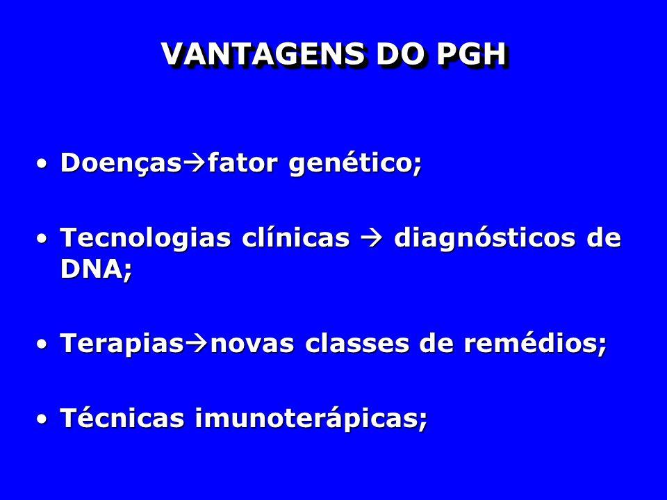 VANTAGENS DO PGH Doenças fator genético;Doenças fator genético; Tecnologias clínicas diagnósticos de DNA;Tecnologias clínicas diagnósticos de DNA; Terapias novas classes de remédios;Terapias novas classes de remédios; Técnicas imunoterápicas;Técnicas imunoterápicas;