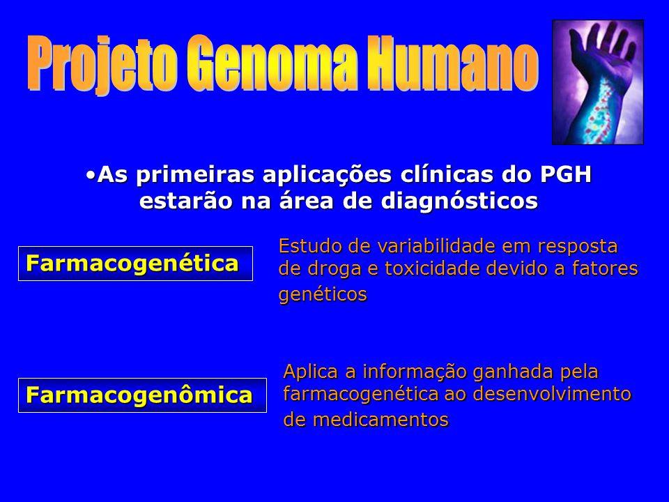 As primeiras aplicações clínicas do PGH estarão na área de diagnósticosAs primeiras aplicações clínicas do PGH estarão na área de diagnósticos Farmacogenética Estudo de variabilidade em resposta de droga e toxicidade devido a fatores genéticos Farmacogenômica Aplica a informação ganhada pela farmacogenética ao desenvolvimento de medicamentos