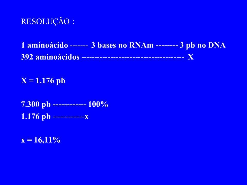 RESOLUÇÃO : 1 aminoácido ------- 3 bases no RNAm -------- 3 pb no DNA 392 aminoácidos -------------------------------------- X X = 1.176 pb 7.300 pb ------------ 100% 1.176 pb ------------x x = 16,11%