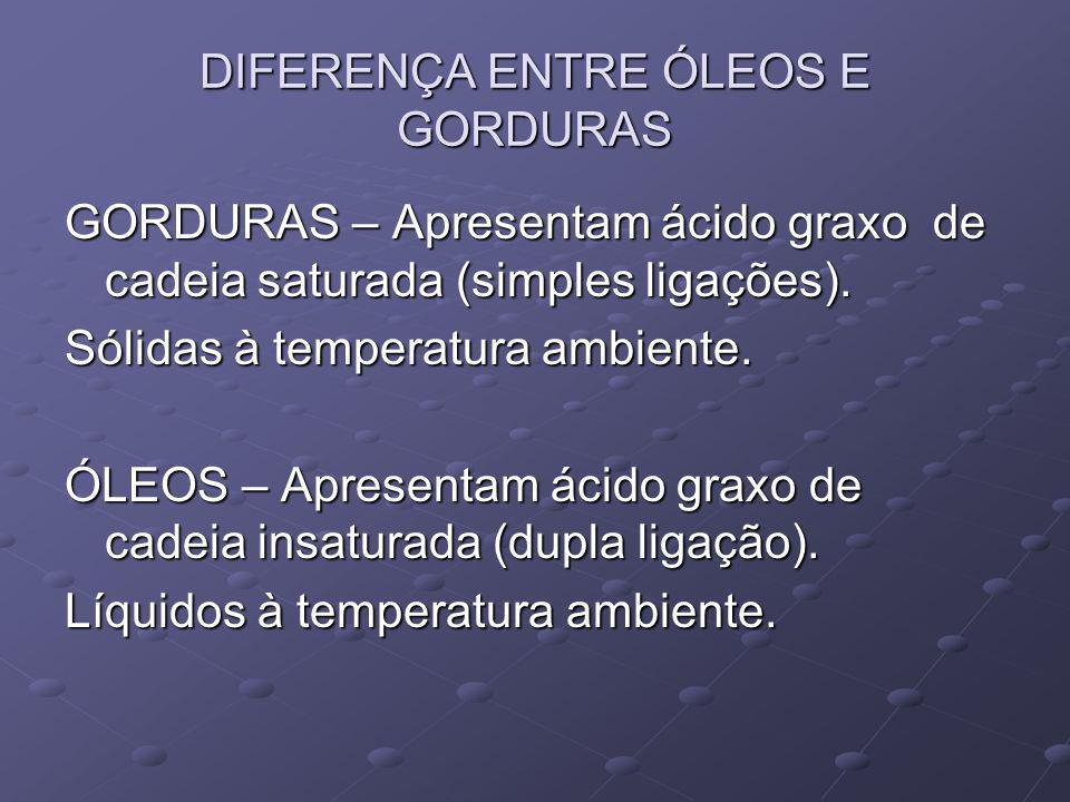 DIFERENÇA ENTRE ÓLEOS E GORDURAS GORDURAS – Apresentam ácido graxo de cadeia saturada (simples ligações). Sólidas à temperatura ambiente. ÓLEOS – Apre