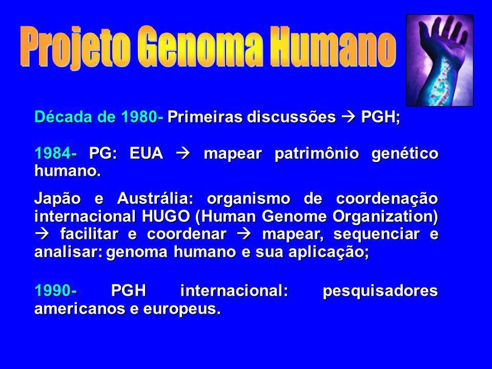 Década de 1980- Primeiras discussões PGH; 1984- PG: EUA mapear patrimônio genético humano. Japão e Austrália: organismo de coordenação internacional H