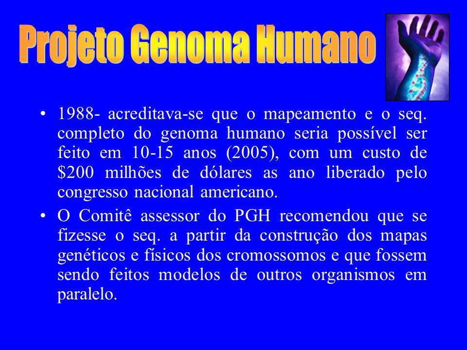 1988- acreditava-se que o mapeamento e o seq. completo do genoma humano seria possível ser feito em 10-15 anos (2005), com um custo de $200 milhões de