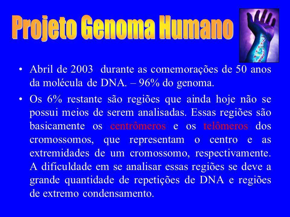 Abril de 2003 durante as comemorações de 50 anos da molécula de DNA. – 96% do genoma. Os 6% restante são regiões que ainda hoje não se possui meios de