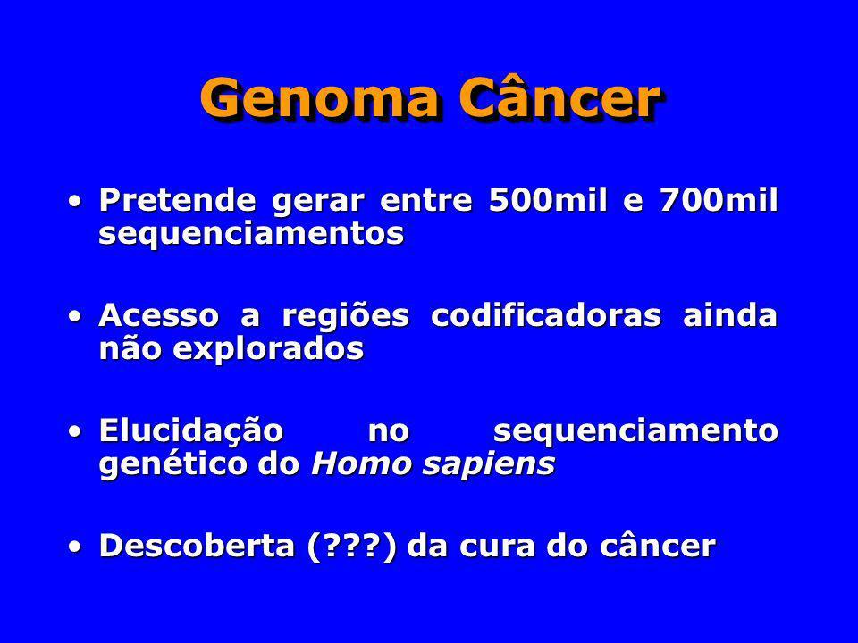 Genoma Câncer Pretende gerar entre 500mil e 700mil sequenciamentosPretende gerar entre 500mil e 700mil sequenciamentos Acesso a regiões codificadoras