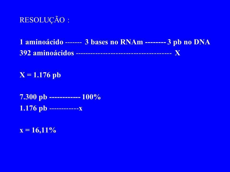 RESOLUÇÃO : 1 aminoácido ------- 3 bases no RNAm -------- 3 pb no DNA 392 aminoácidos -------------------------------------- X X = 1.176 pb 7.300 pb -