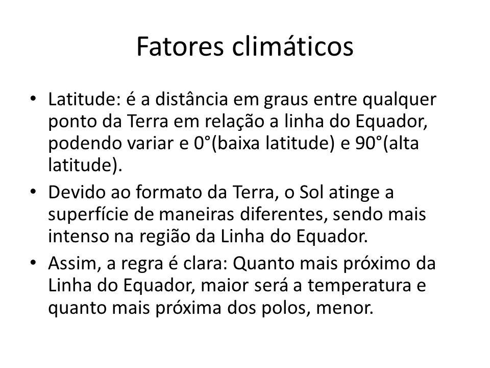 Fatores climáticos Latitude: é a distância em graus entre qualquer ponto da Terra em relação a linha do Equador, podendo variar e 0°(baixa latitude) e 90°(alta latitude).