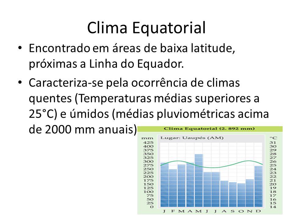 Clima Equatorial Encontrado em áreas de baixa latitude, próximas a Linha do Equador.