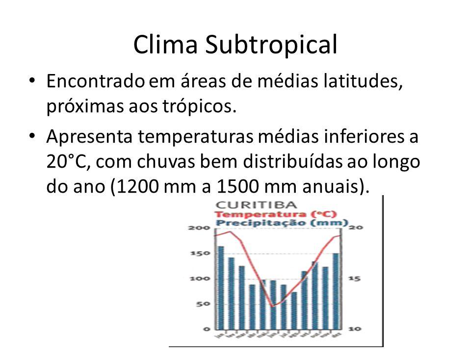 Clima Subtropical Encontrado em áreas de médias latitudes, próximas aos trópicos.